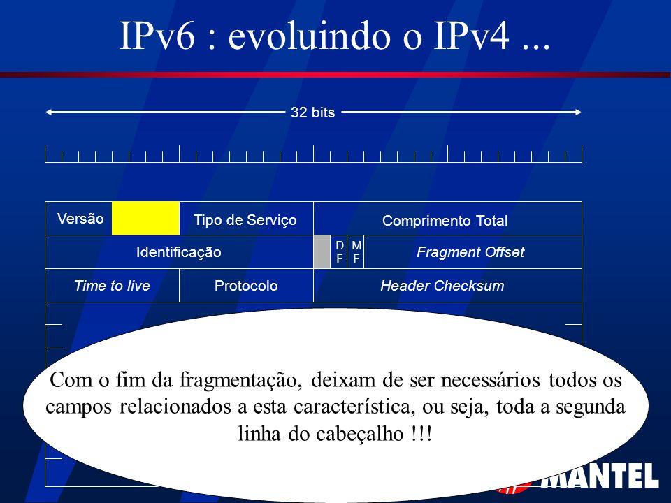 IPv6 : evoluindo o IPv4 ... 32 bits. Versão. Tipo de Serviço. Comprimento Total. Identificação.