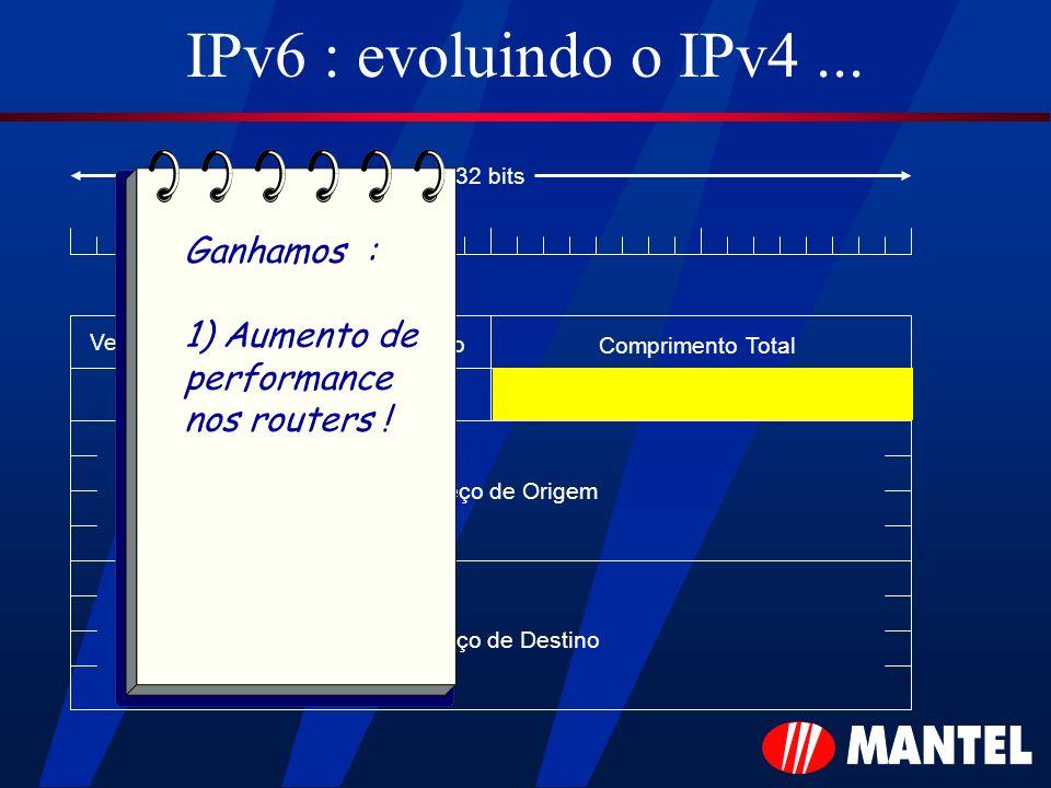 IPv6 : evoluindo o IPv4 ... Ganhamos :