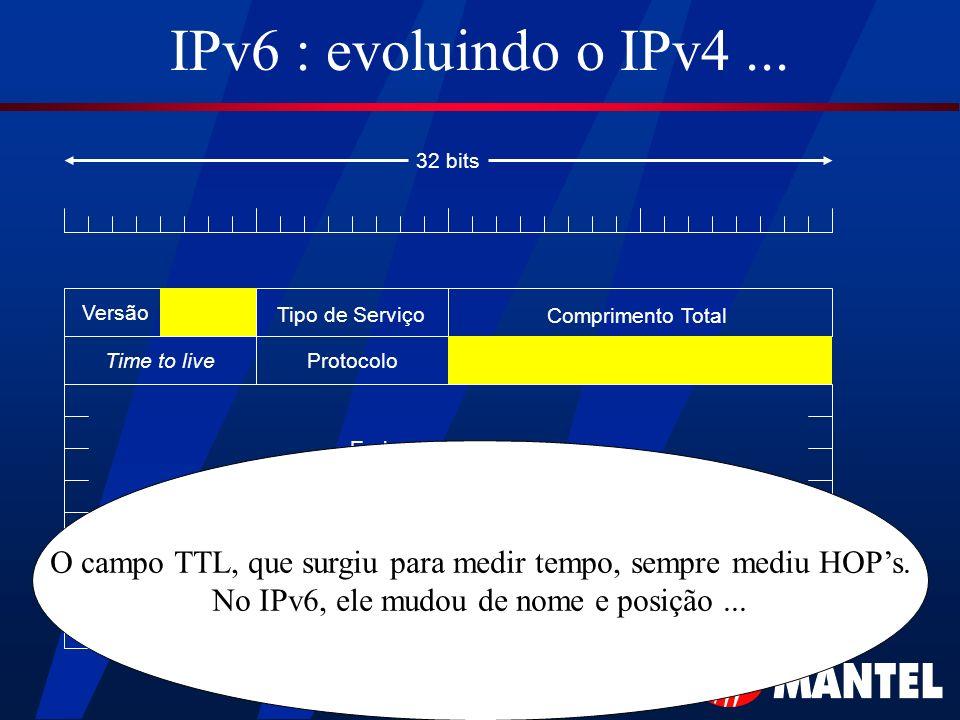 IPv6 : evoluindo o IPv4 ... 32 bits. Versão. Tipo de Serviço. Comprimento Total. Time to live. Protocolo.