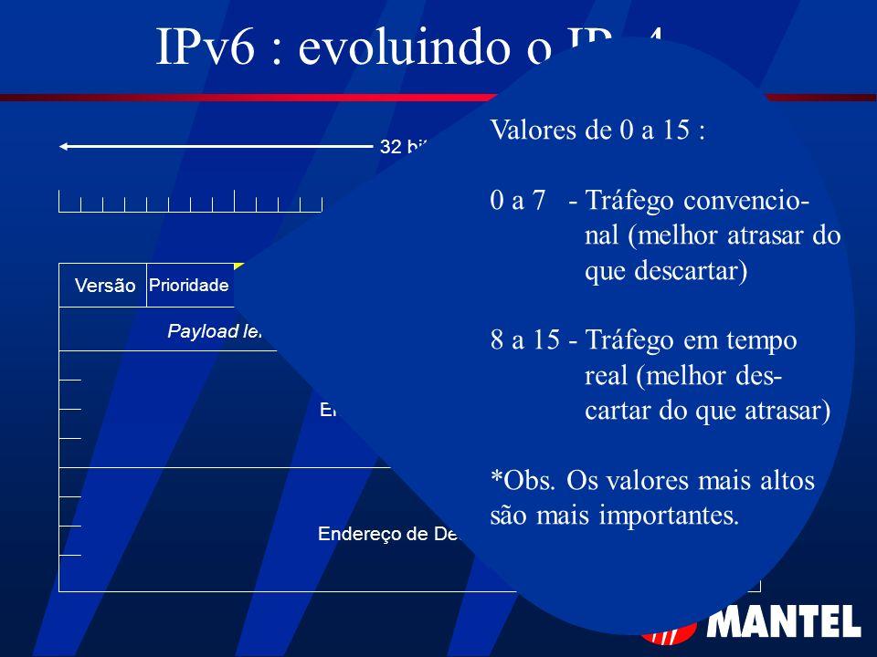 IPv6 : evoluindo o IPv4 ... Valores de 0 a 15 :