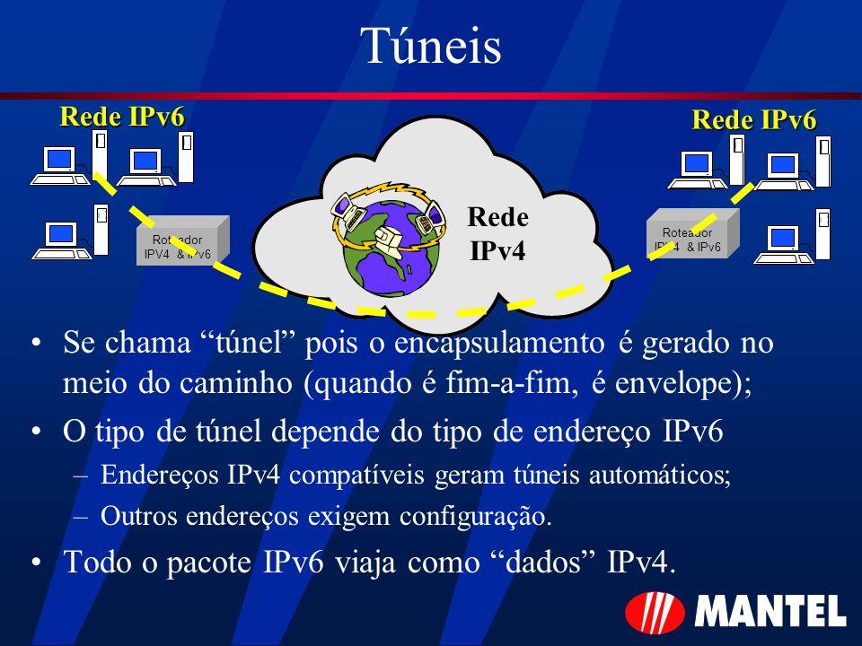 Túneis Rede IPv6. Rede IPv6. Rede. IPv4. Roteador. IPV4 & IPv6. Roteador. IPV4 & IPv6.