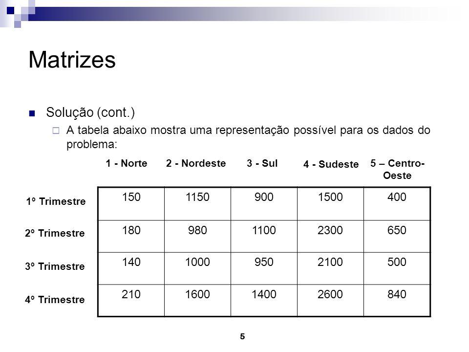 Matrizes Solução (cont.)