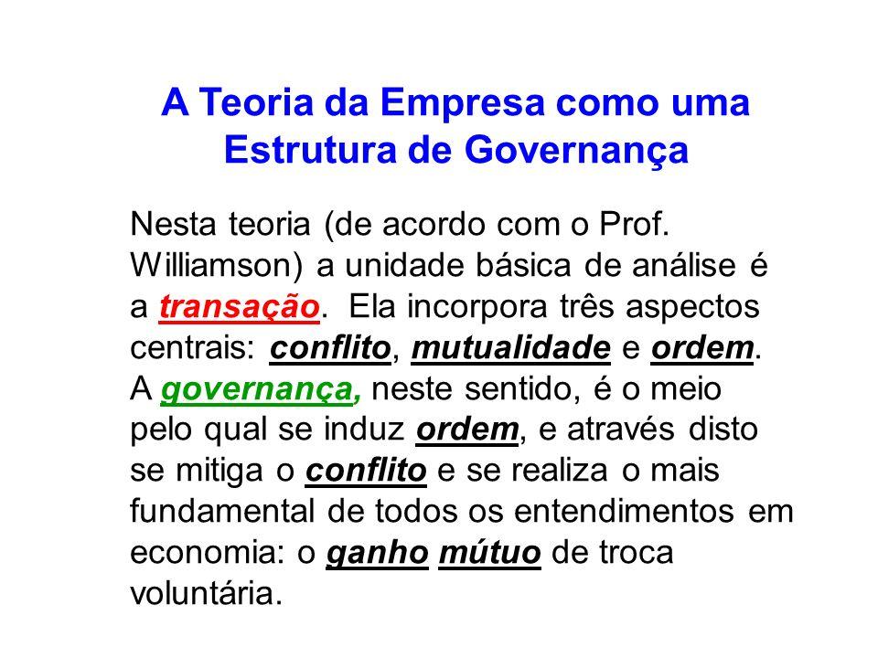 A Teoria da Empresa como uma Estrutura de Governança