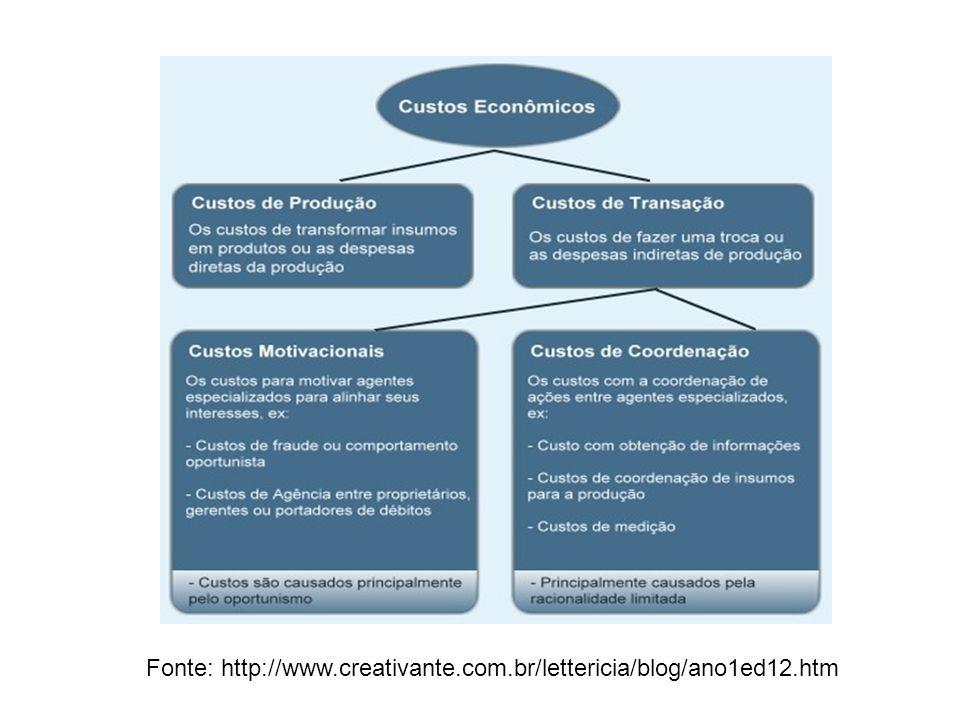 Fonte: http://www.creativante.com.br/lettericia/blog/ano1ed12.htm
