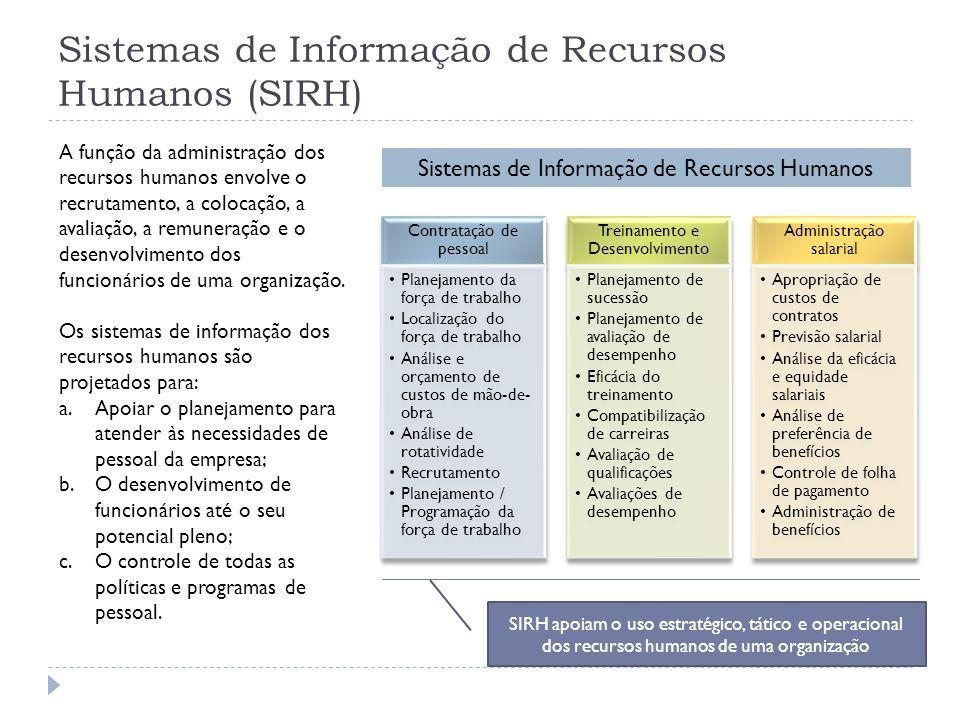 Sistemas de Informação de Recursos Humanos (SIRH)