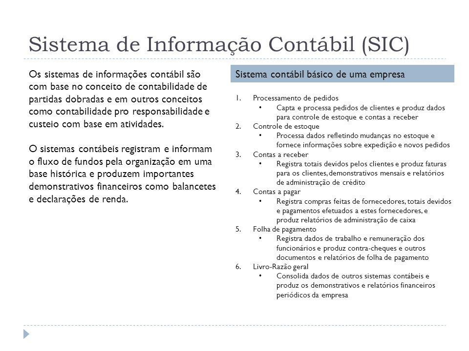 Sistema de Informação Contábil (SIC)