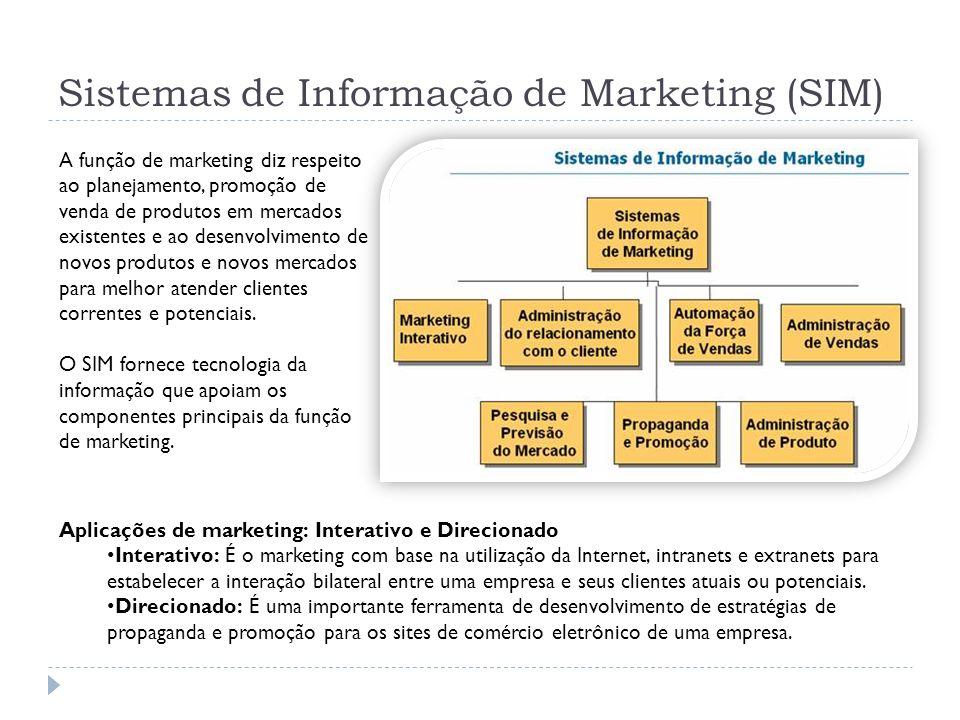Sistemas de Informação de Marketing (SIM)