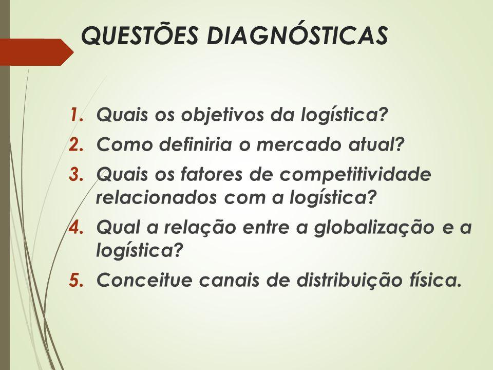 QUESTÕES DIAGNÓSTICAS