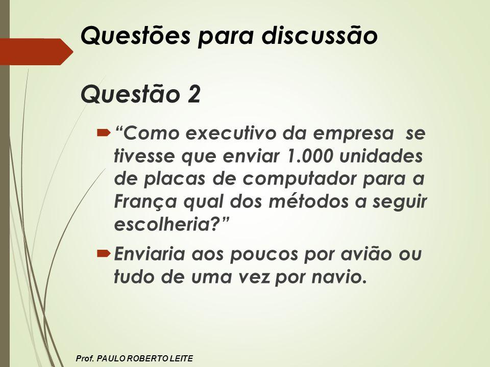 Questões para discussão Questão 2