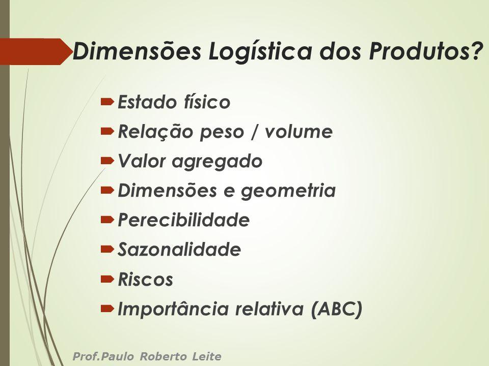Dimensões Logística dos Produtos