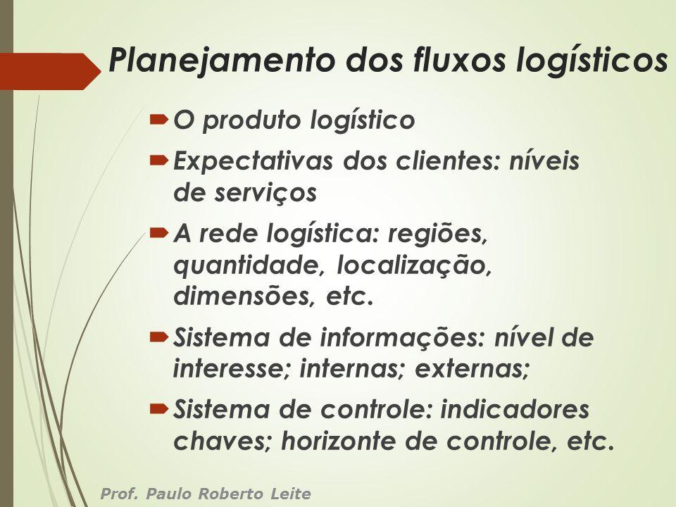 Planejamento dos fluxos logísticos