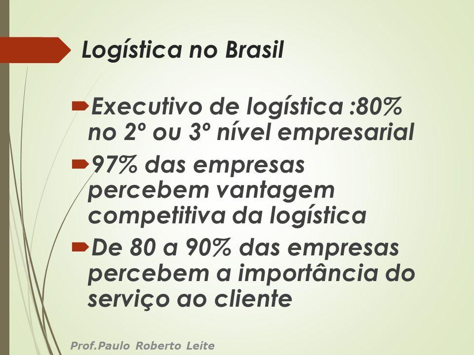 Executivo de logística :80% no 2º ou 3º nível empresarial