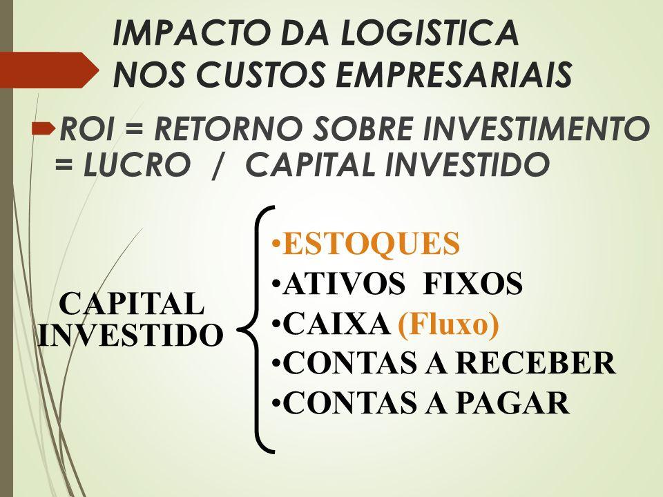 IMPACTO DA LOGISTICA NOS CUSTOS EMPRESARIAIS