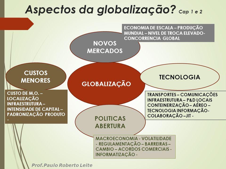 Aspectos da globalização Cap 1 e 2