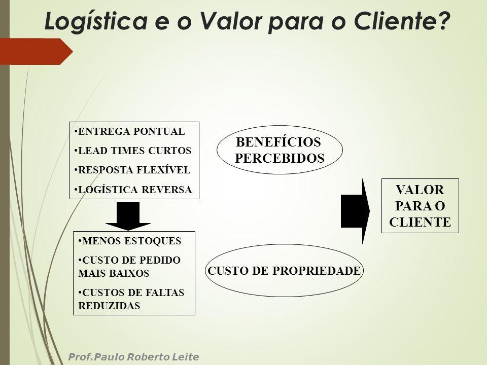 Logística e o Valor para o Cliente