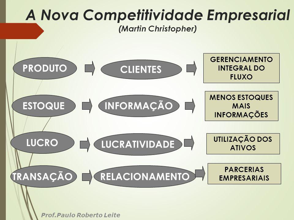 A Nova Competitividade Empresarial (Martin Christopher)