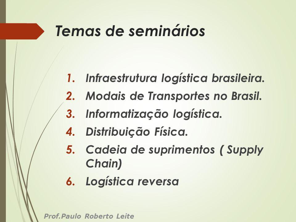 Temas de seminários Infraestrutura logística brasileira.