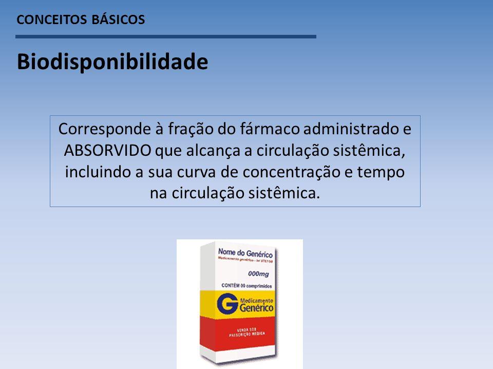 CONCEITOS BÁSICOS Biodisponibilidade.