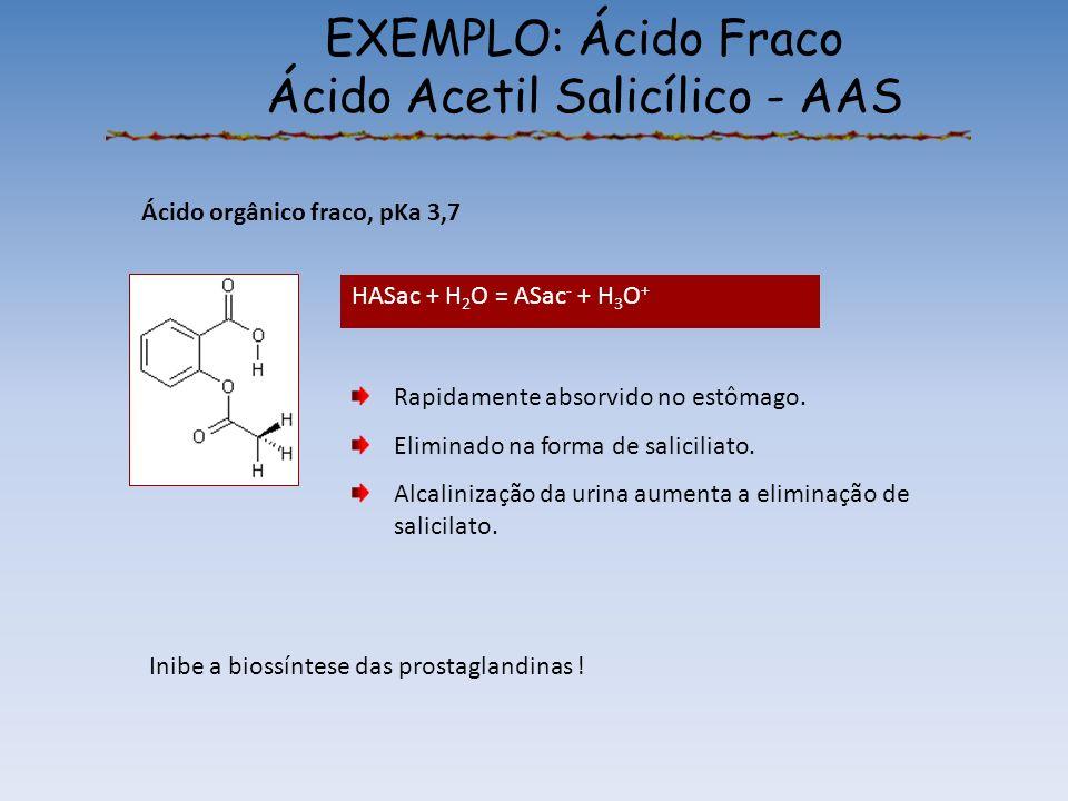 EXEMPLO: Ácido Fraco Ácido Acetil Salicílico - AAS