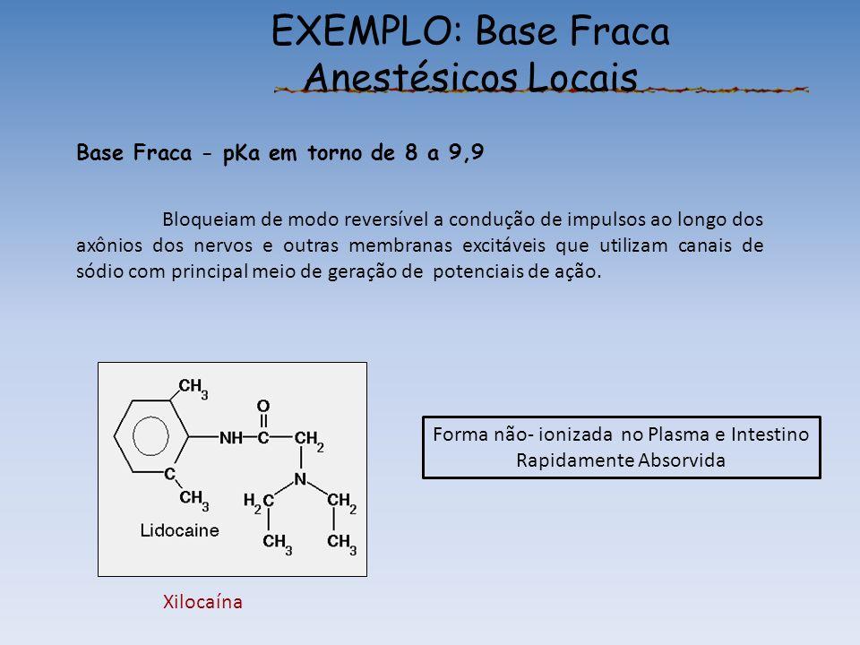 EXEMPLO: Base Fraca Anestésicos Locais