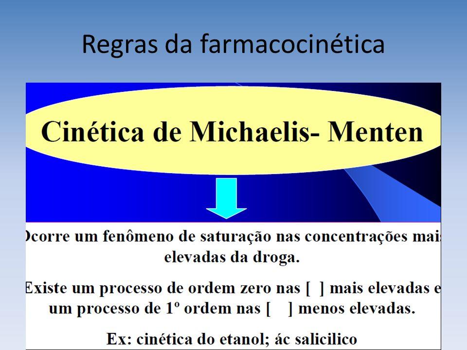 Regras da farmacocinética