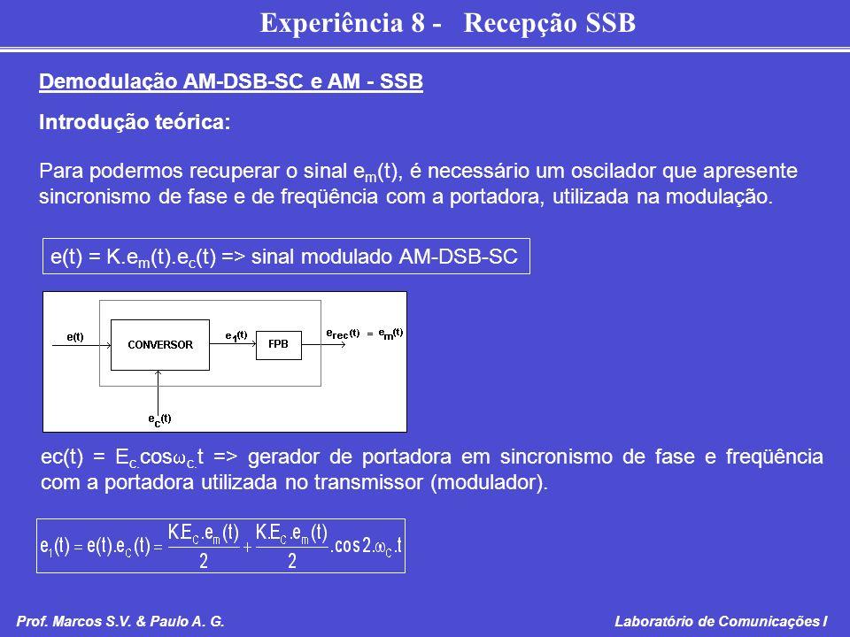 Demodulação AM-DSB-SC e AM - SSB