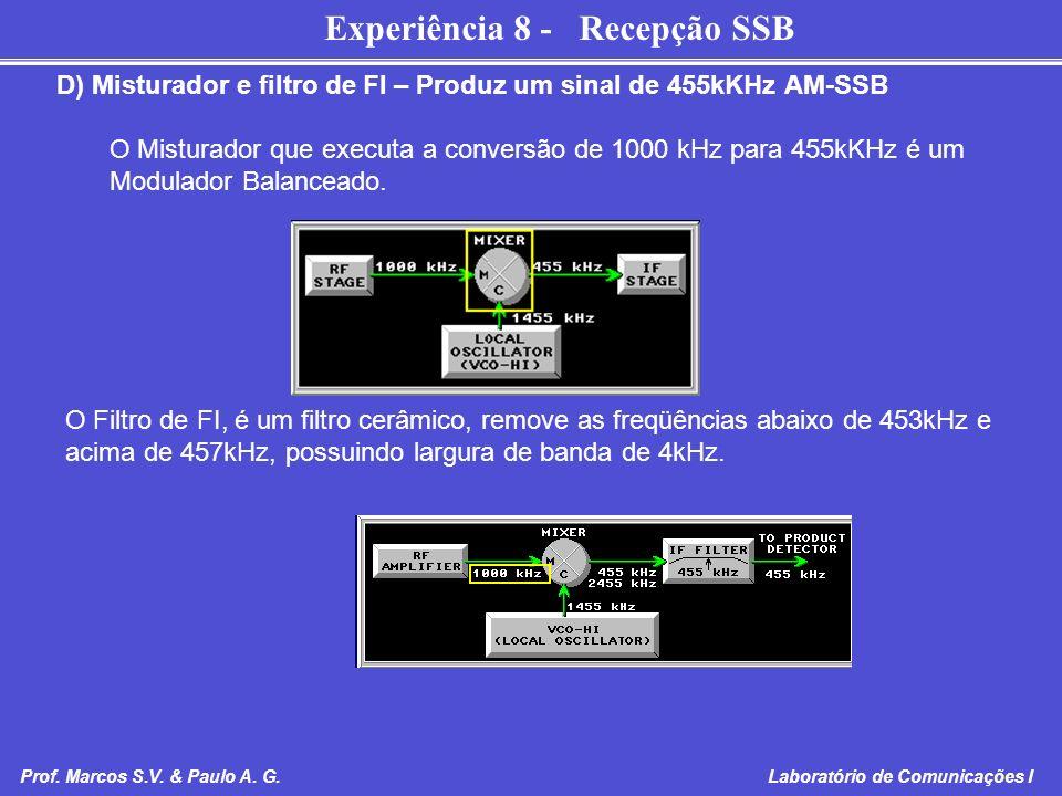 D) Misturador e filtro de FI – Produz um sinal de 455kKHz AM-SSB