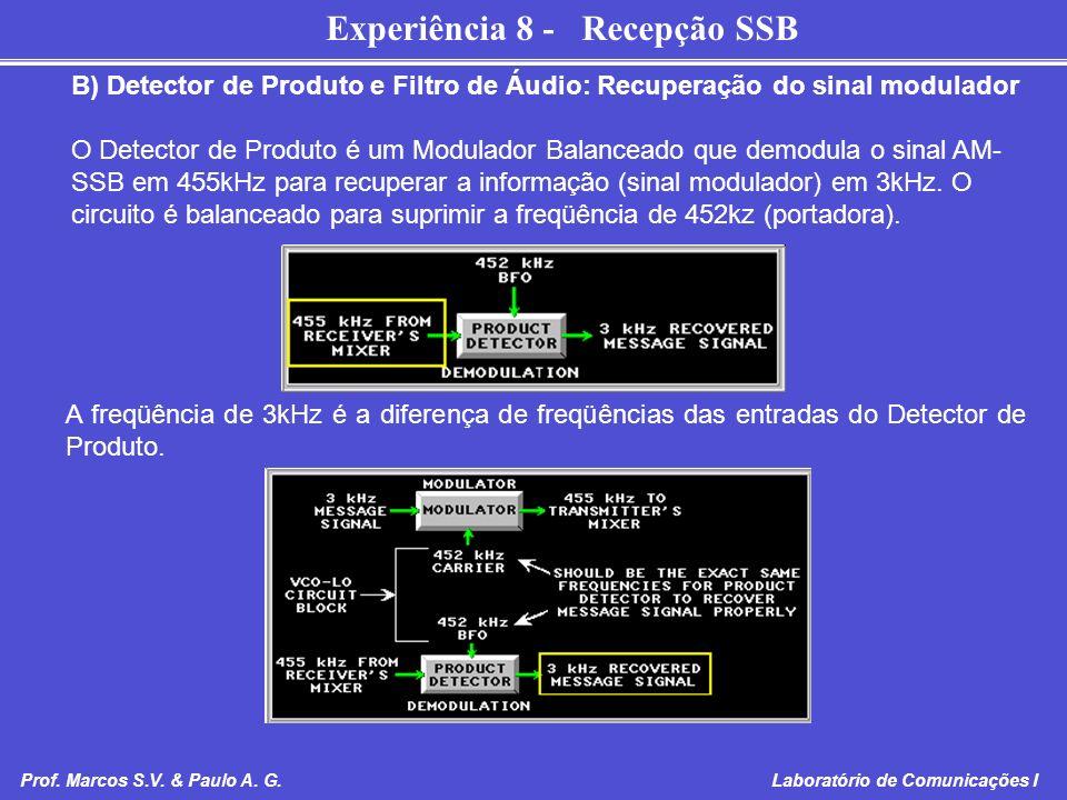 B) Detector de Produto e Filtro de Áudio: Recuperação do sinal modulador