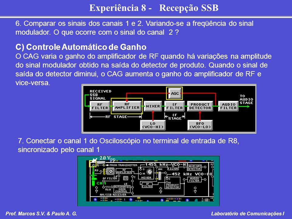 C) Controle Automático de Ganho