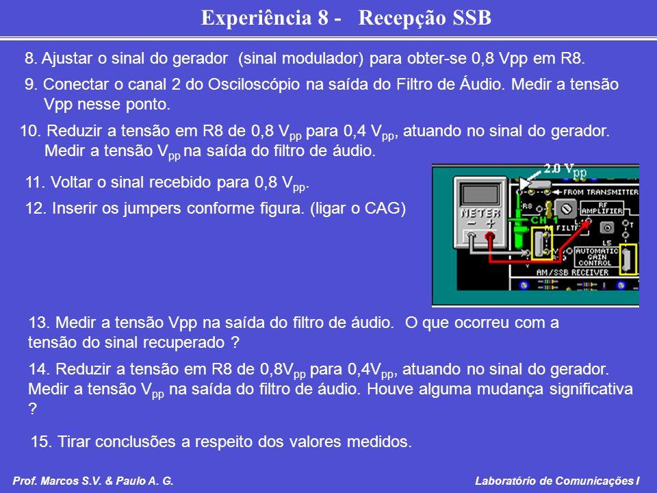 8. Ajustar o sinal do gerador (sinal modulador) para obter-se 0,8 Vpp em R8.