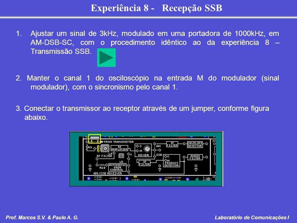 Ajustar um sinal de 3kHz, modulado em uma portadora de 1000kHz, em AM-DSB-SC, com o procedimento idêntico ao da experiência 8 – Transmissão SSB.