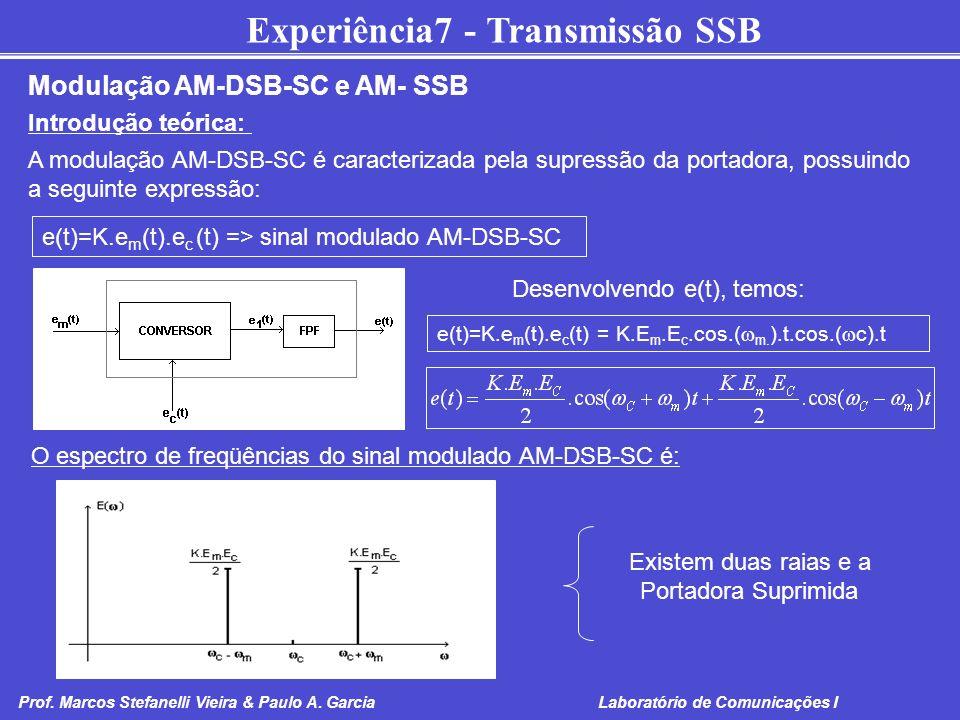 Modulação AM-DSB-SC e AM- SSB