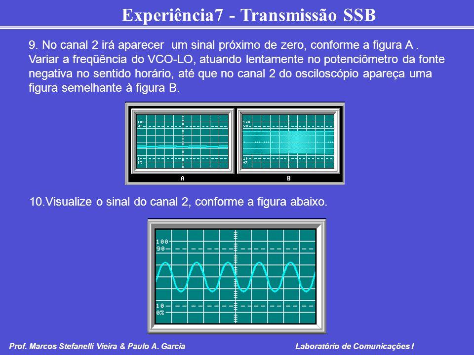 9. No canal 2 irá aparecer um sinal próximo de zero, conforme a figura A . Variar a freqüência do VCO-LO, atuando lentamente no potenciômetro da fonte negativa no sentido horário, até que no canal 2 do osciloscópio apareça uma figura semelhante à figura B.