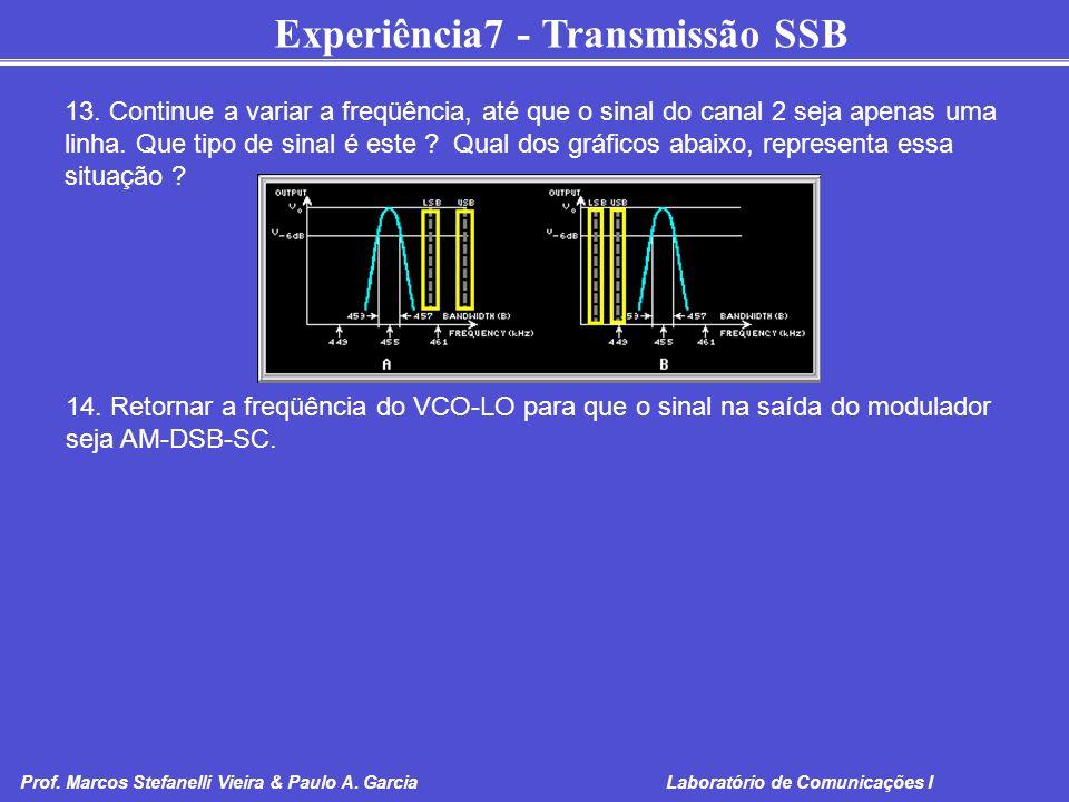 13. Continue a variar a freqüência, até que o sinal do canal 2 seja apenas uma linha. Que tipo de sinal é este Qual dos gráficos abaixo, representa essa situação