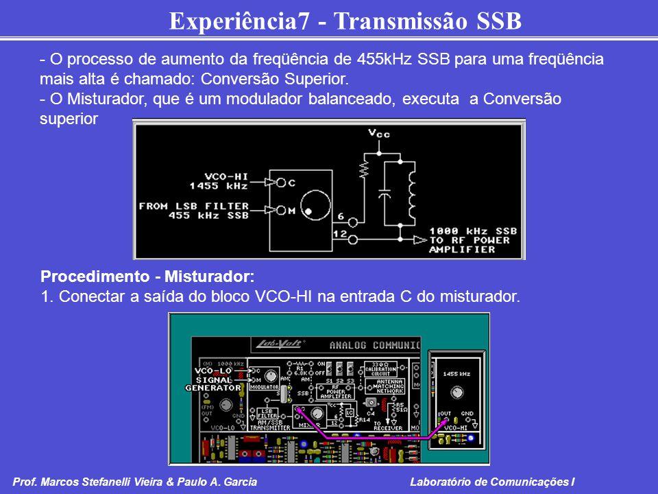 - O processo de aumento da freqüência de 455kHz SSB para uma freqüência mais alta é chamado: Conversão Superior.