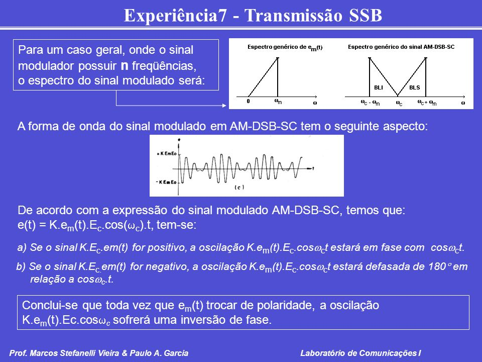 Para um caso geral, onde o sinal modulador possuir n freqüências,