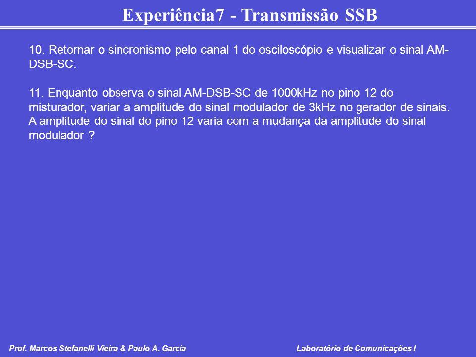 10. Retornar o sincronismo pelo canal 1 do osciloscópio e visualizar o sinal AM-DSB-SC.
