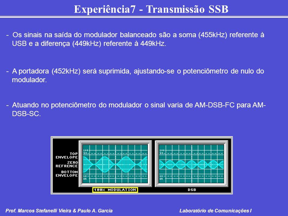 - Os sinais na saída do modulador balanceado são a soma (455kHz) referente à USB e a diferença (449kHz) referente à 449kHz.