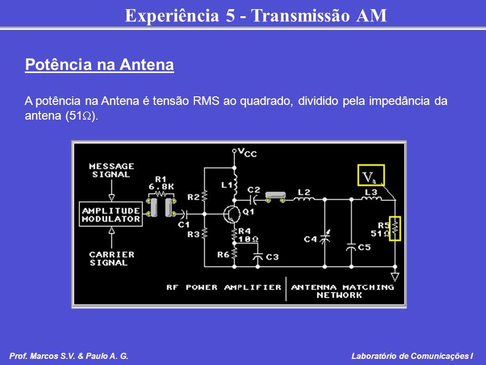 Potência na Antena A potência na Antena é tensão RMS ao quadrado, dividido pela impedância da antena (51).