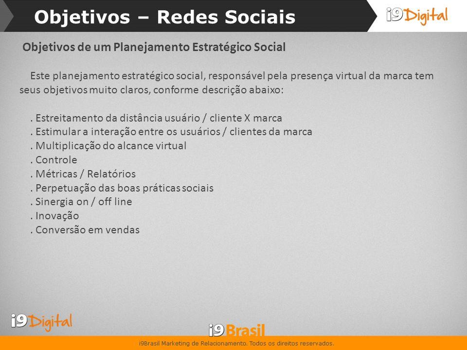 Objetivos – Redes Sociais
