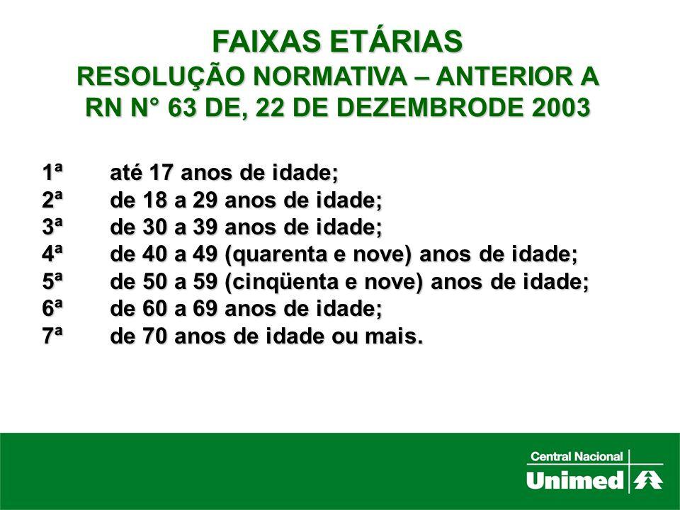 RESOLUÇÃO NORMATIVA – ANTERIOR A RN N° 63 DE, 22 DE DEZEMBRODE 2003