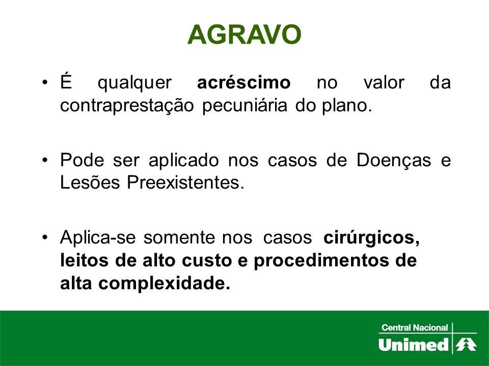AGRAVO É qualquer acréscimo no valor da contraprestação pecuniária do plano. Pode ser aplicado nos casos de Doenças e Lesões Preexistentes.