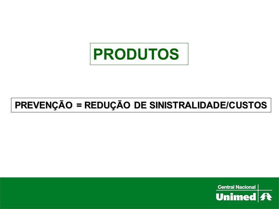 PREVENÇÃO = REDUÇÃO DE SINISTRALIDADE/CUSTOS