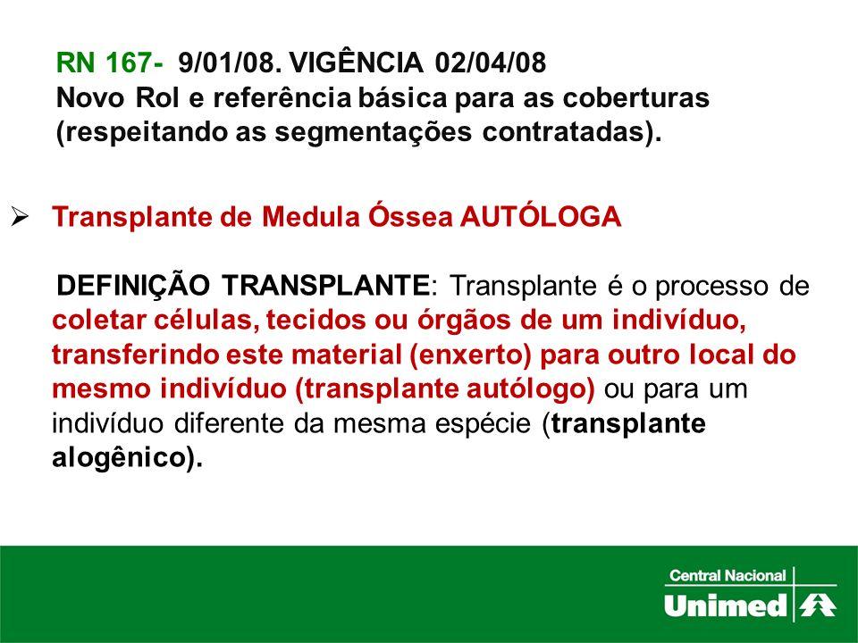 RN 167- 9/01/08. VIGÊNCIA 02/04/08Novo Rol e referência básica para as coberturas. (respeitando as segmentações contratadas).