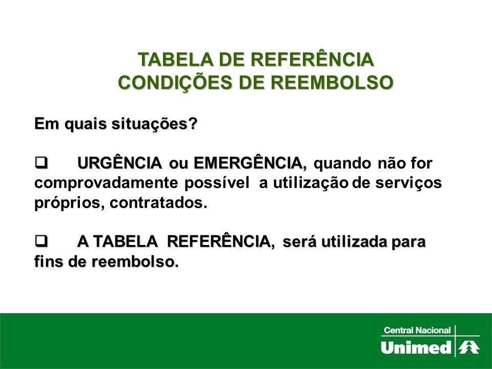 CONDIÇÕES DE REEMBOLSO