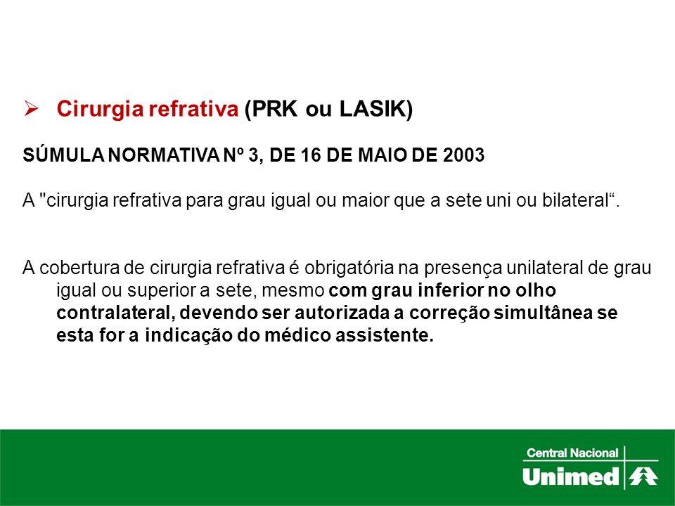 Cirurgia refrativa (PRK ou LASIK)