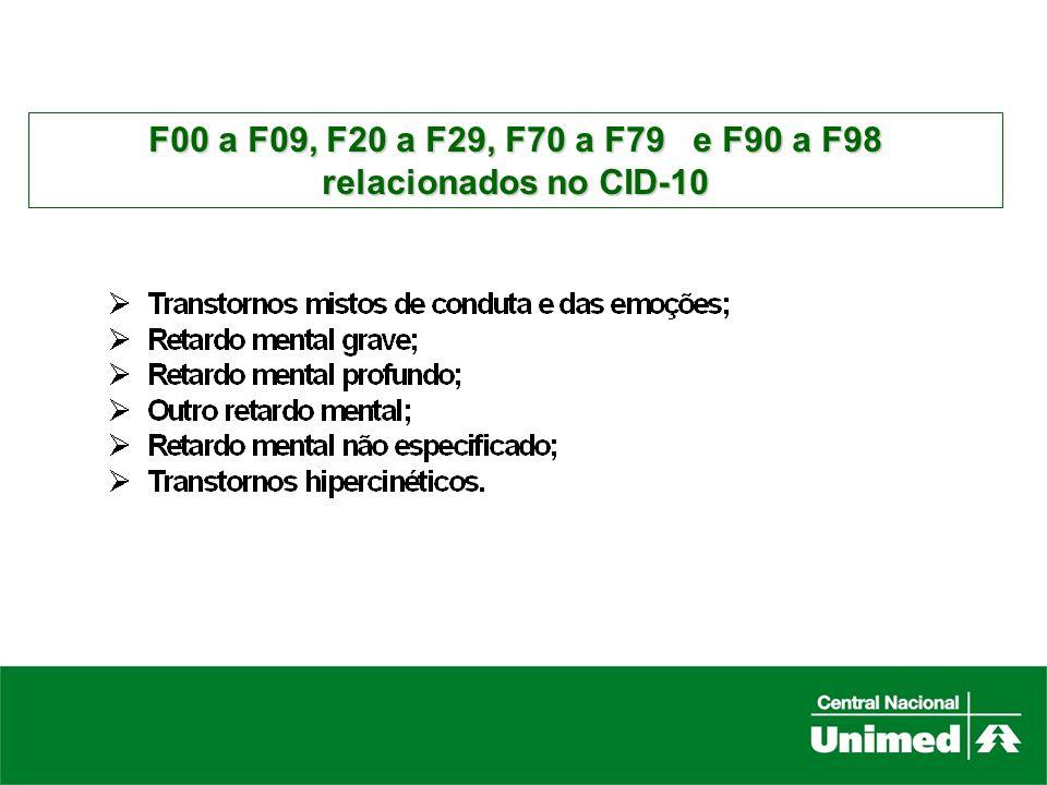 F00 a F09, F20 a F29, F70 a F79 e F90 a F98 relacionados no CID-10