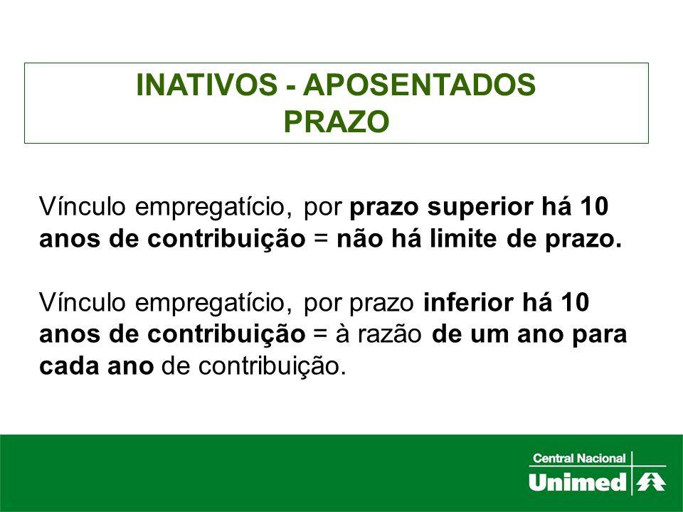 INATIVOS - APOSENTADOS