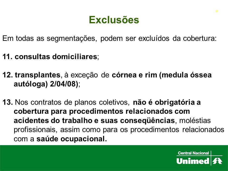 Exclusões Em todas as segmentações, podem ser excluídos da cobertura: 11. consultas domiciliares;