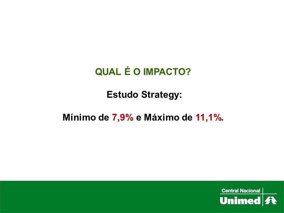 QUAL É O IMPACTO Estudo Strategy: Mínimo de 7,9% e Máximo de 11,1%.